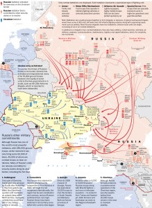 Russian Troop movements